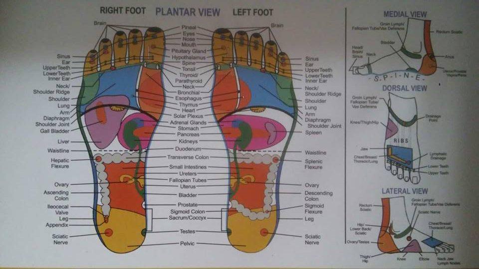 Massaggiatore per i piedi in legno foto 4 1 e1536229590624 - Opinione sul massaggiatore per i piedi in legno Ulike: recensione